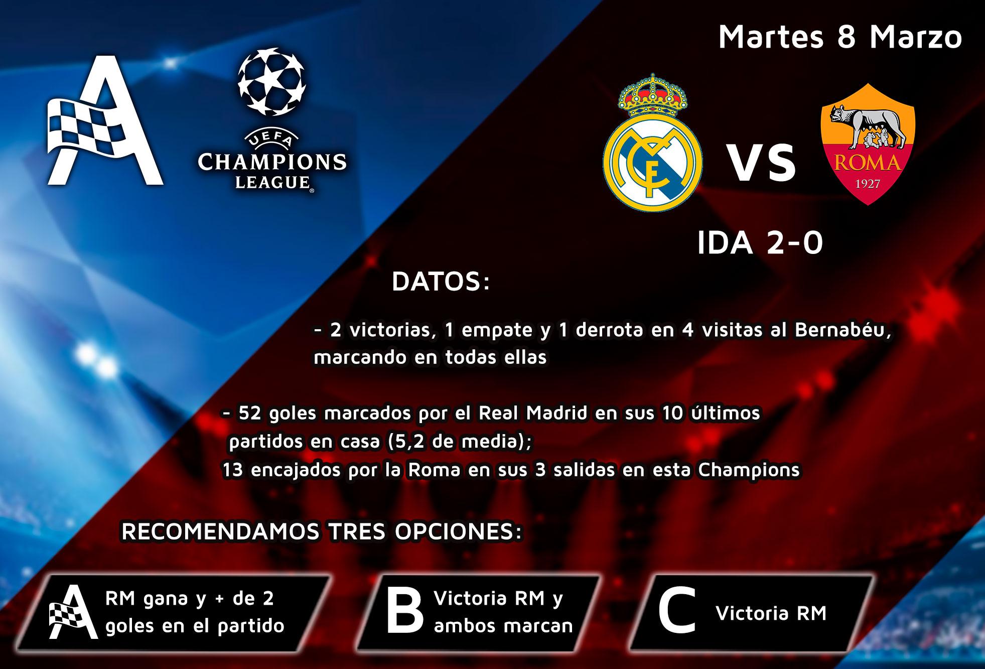 Apuestas-de-murcia-REAL-MADRID-ROMA-CHAMPIONS